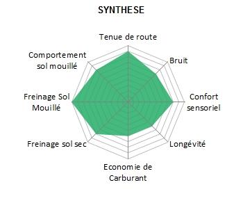 Pneu-Continental-ContiPremiumC5-2