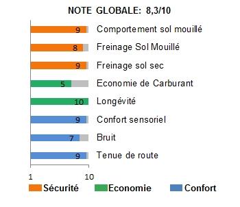 Pneu-Continental-ContiSportContact2-1