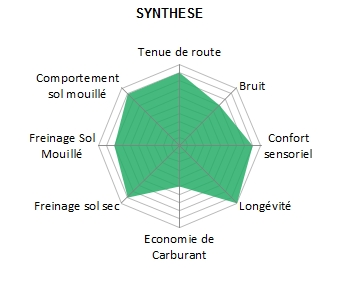 Pneu-Continental-ContiSportContact2-2
