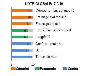 Pneu-Continental-ContiSportContact5-1