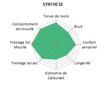 Pneu-Continental-ContiSportContact5-2