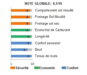 Pneu-Continental-ContiEcoContact5-1