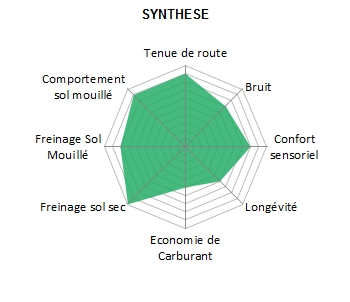 Pneu-Continental-ContiPremiumContact2-2