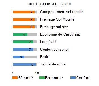 Pneu-Continental-ContiSportContact3-1