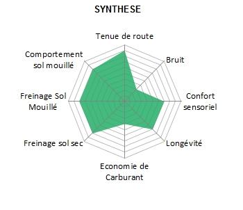 Pneu-Continental-ContiSportContact3-2