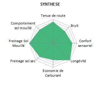 Pneu-Michelin-EnergySaver+-2