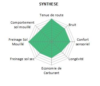Pneu-Michelin-Primacy3-2